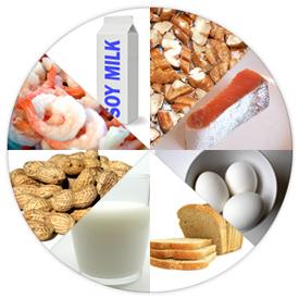 food-allergies2